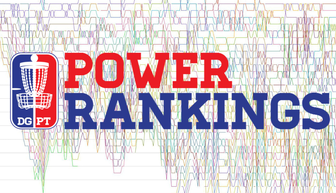 Pro Tour Power Rankings: April 19th Update