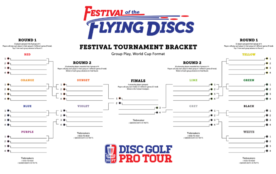 Festival of the Flying Discs Tournament