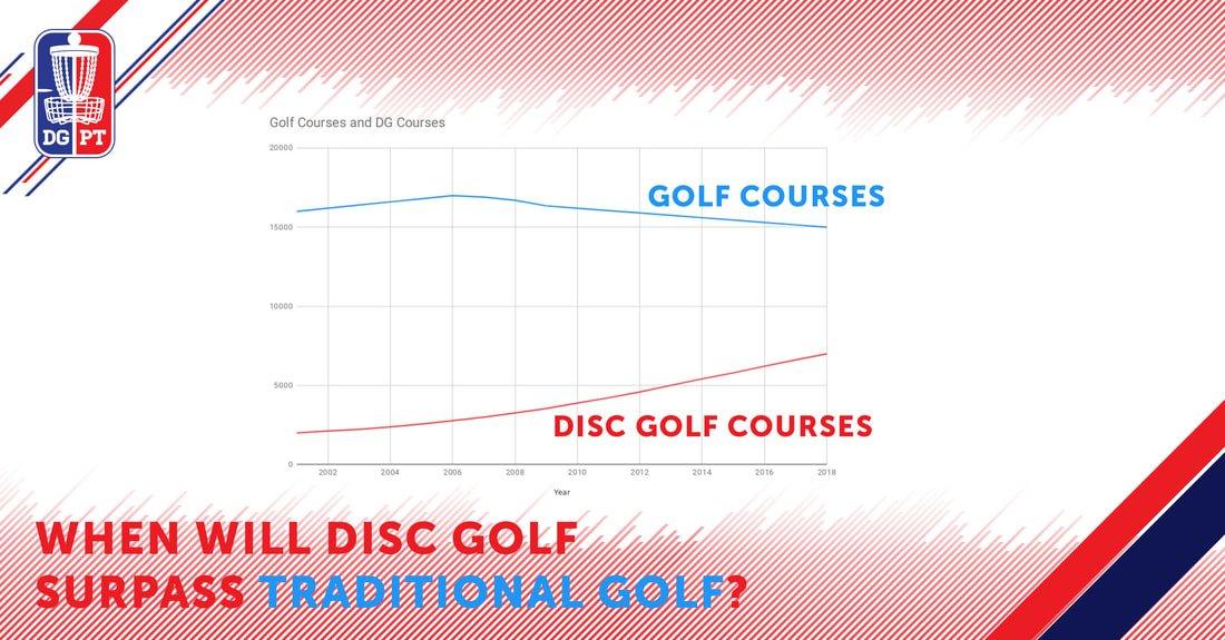 Could Disc Golf Surpass Golf